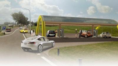 Alle auto worden elektrisch in 2050