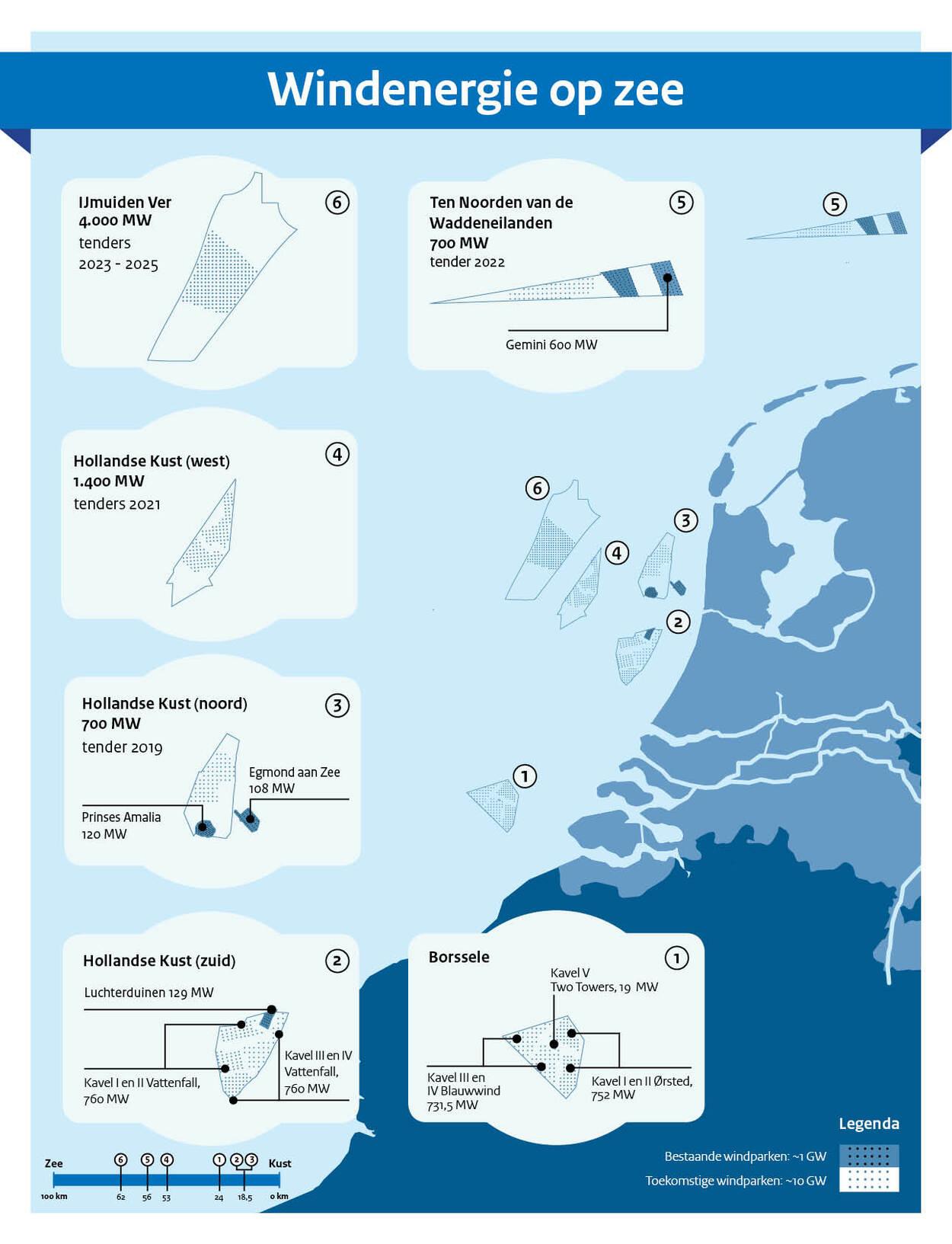 Routekaart Windenergie in Nederland